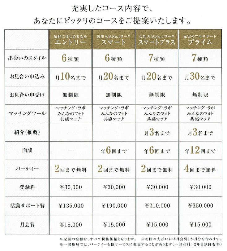 IBJメンバーズ-パンフレット-コース紹介734-810
